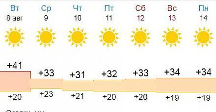 Нажмите на изображение для увеличения Название: Погода в Каменске-Шахтинском.JPG Просмотры: 220 Размер:24.9 Кб ID:22967