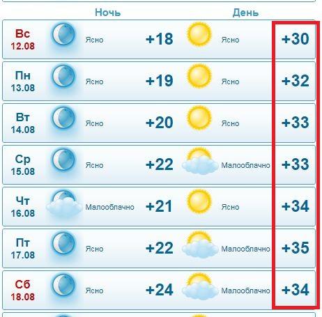 Название: Погода в Тирасполе. Жара..JPG Просмотры: 66  Размер: 75.6 Кб