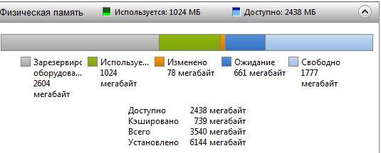 Название: Память 6 гбайт.JPG Просмотры: 57  Размер: 29.5 Кб