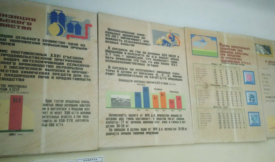 Название: Плакаты про мелиорацию и удобрения.jpg Просмотры: 56  Размер: 166.7 Кб